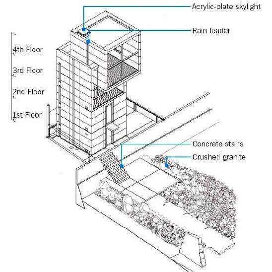 Tadao ando rokko housing