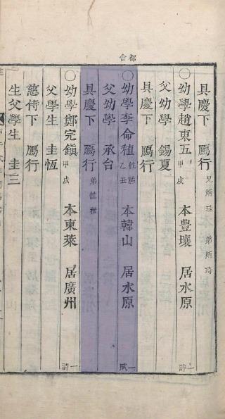 (1世)   시조 이윤경 (李允卿), 호장공.